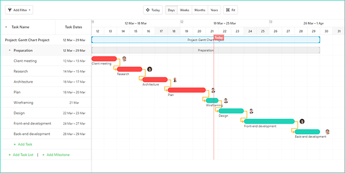 Manage projects with a Gantt Chart