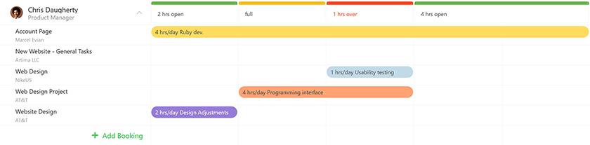 user availability