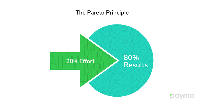 Pareto for smart work