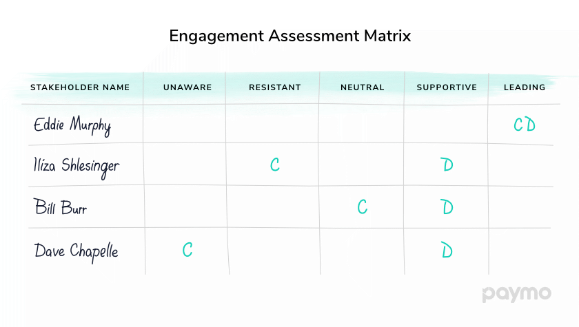 engagement-assessment-matrix