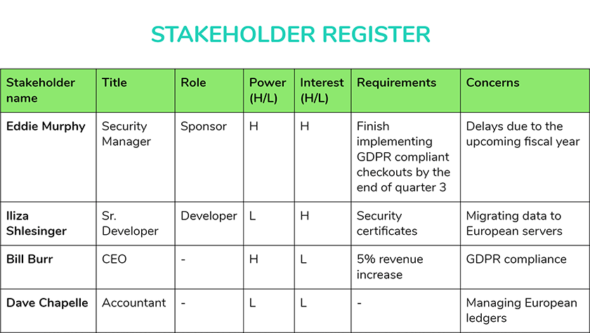 stakeholder-register