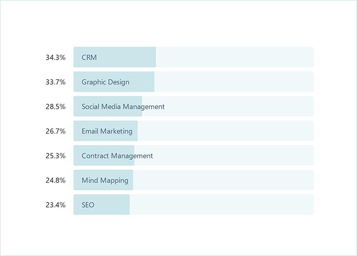 survey_marketplace