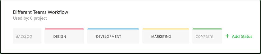 workflow for Kanban board