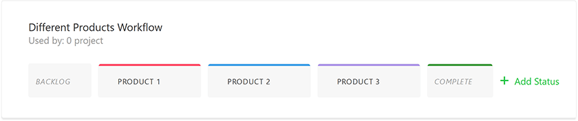 different products workflow for Kanban board