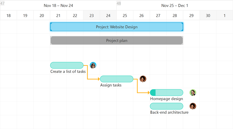 gantt chart for project plan - planning