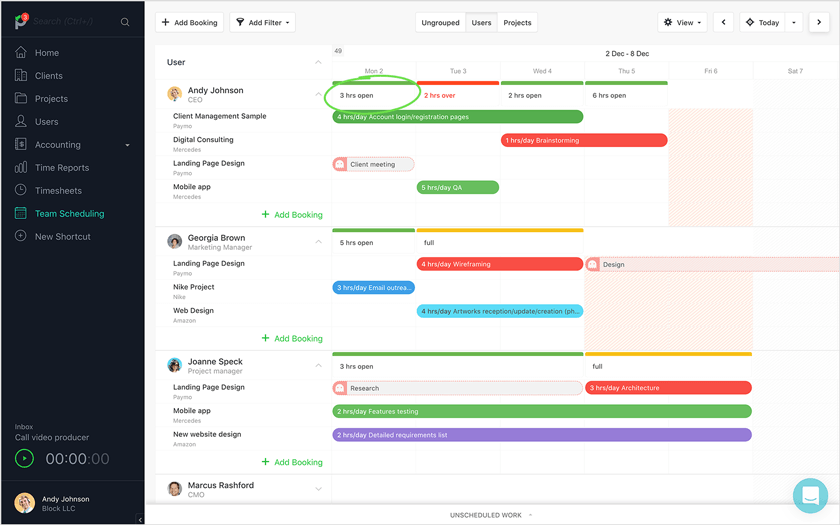 creating a project schedule