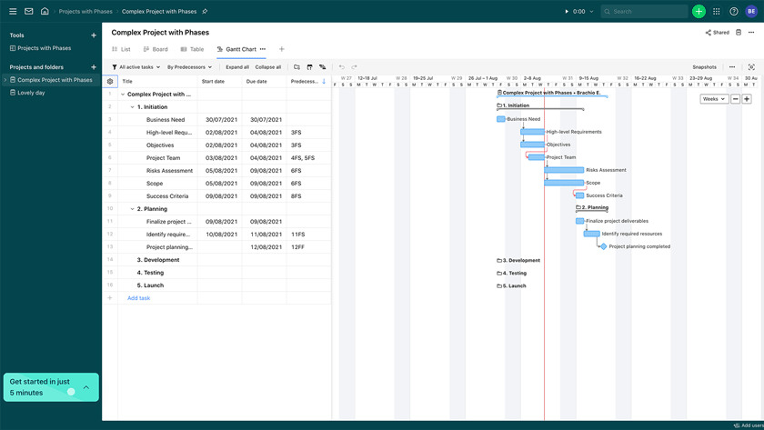 Wrike Task Management Software